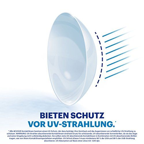 photo Wallpaper of Acuvue-Acuvue 1 Day TruEye Tageslinsen Weich, 30 Stück/BC 8.5 Mm/DIA 14.2/ 4.00-Farblos