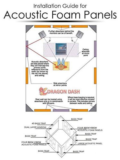photo Wallpaper of Super Dash Pyramid Acoustic Foam-Super Dash 96 Stucke Von 25 X 25 X 5 Cm Schwarz-Schwarz & Grau