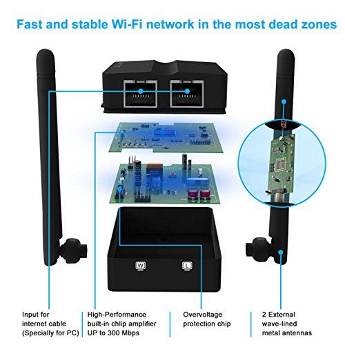 photo Wallpaper of Dootoper-WLAN Repeater,Dootoper WLAN Range Extender,WI Fi Mini Router WLAN Repeater Wireless-300M wlan repeater