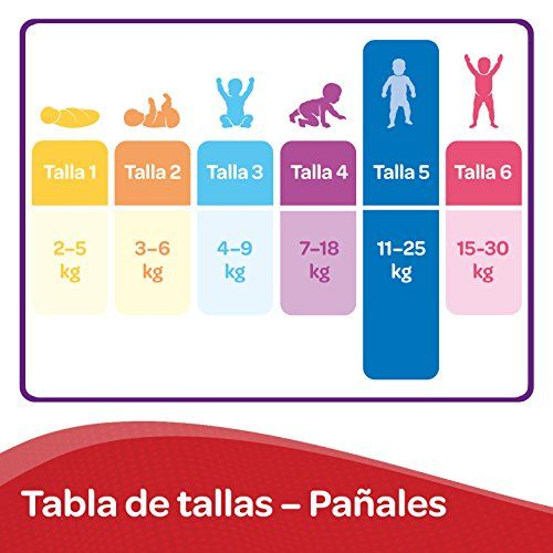 photo Wallpaper of Huggies-Huggies Ultra Comfort Pañales Talla 5 (11 25 Kg)   126 Pañales-Weiss
