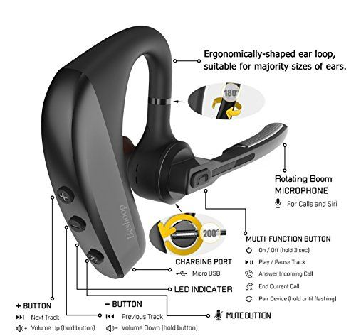 photo Wallpaper of Beshoop-[Neu Version] Beshoop Bluetooth Headset V4.1 Kopfhörer Stereo In Ear-Schwarz