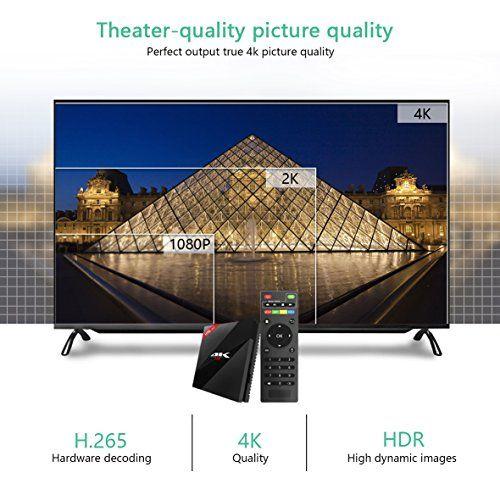 photo Wallpaper of Aoxun-TV Box Android 7.1–aoxun H96Smart TV Box [2018letzte Generation] Amlogic S912W Octa Core,-