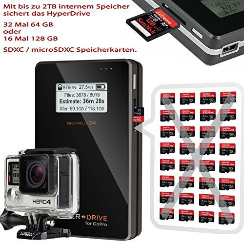 photo Wallpaper of Digitalix24-2000 GB / 2TB SSD HyperDrive For GoPro  -Mit integriertem Solid State Drive (SSD)