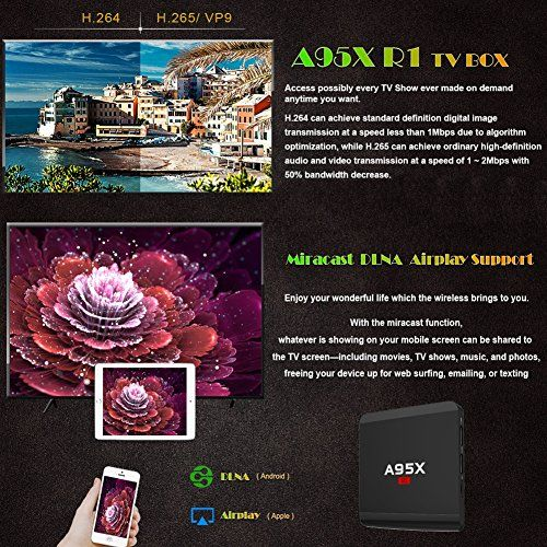 photo Wallpaper of Wingogo-A95X R1 TV Box Android 7.1 2GB/16GB Quad Core HD 4K WiFi &-