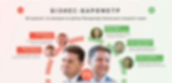 Рейтинг Владимира Зеленского 24-30 мая. Инфографика: The Page