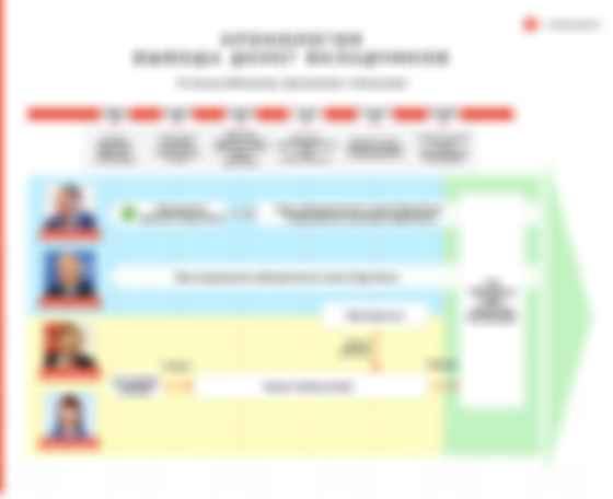 Схема, которая демонстрирует причастность Шевченко к хищению денег «Терра банка». Фото: The Page