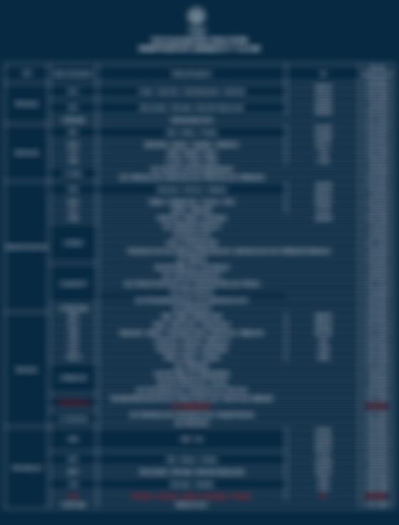 Адреса использования ручных приборов измерения скорости TruCAM. Таблица 1: МВД