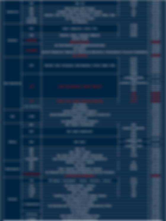 Адреса использования ручных приборов измерения скорости TruCAM. Таблица 2: МВД