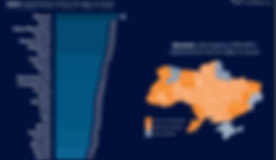 В 2021 году рейтинг возглавили Винница, Луцк и Ивано-Франковск