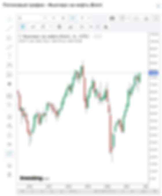 fyuchers-na-neft-brent-potokovyy-grafik-investingcom-google-chrome.jpg