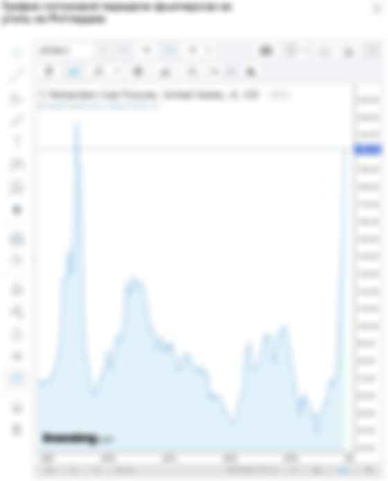 grafik-fyuchersov-na-ugol-na-rotterdam-investingcom-google-chrome.jpg