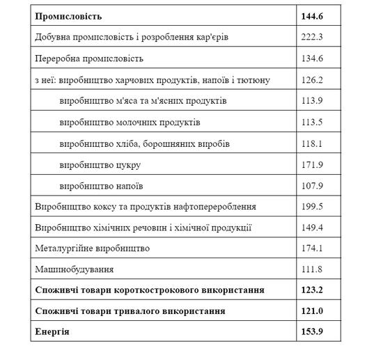 promyshlennaya-inflyatsiya.png