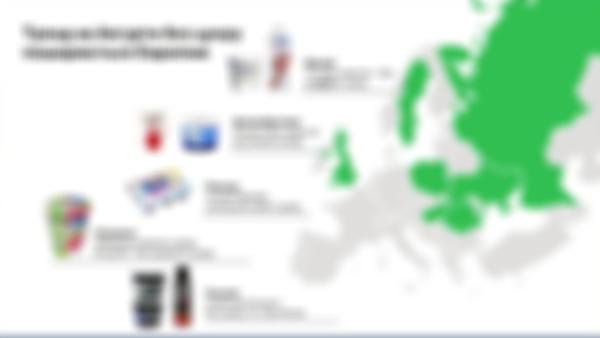 «Тренды Здорового перекуса». Исследование Nielsen Ukraine