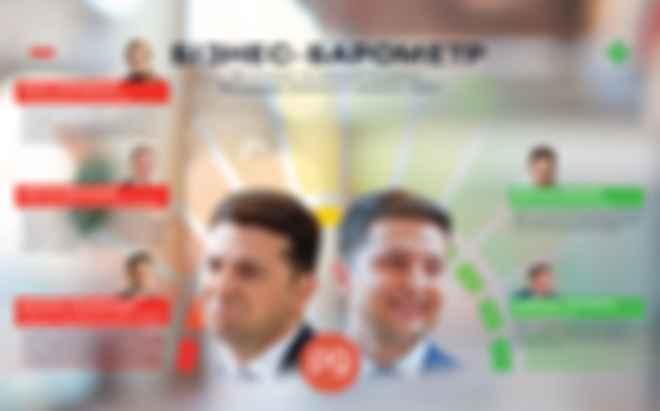 Бізнес-барометр The Page за 17-23 лютого