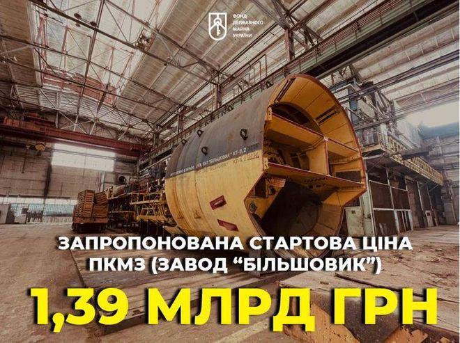 """Kyiv Machine-Building Plant """"Bolshevik"""". Photo: State Property Fund"""