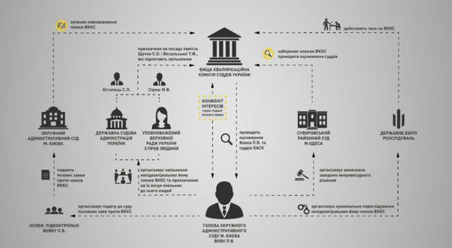 Photo: National Anti-corruption Bureau of Ukraine