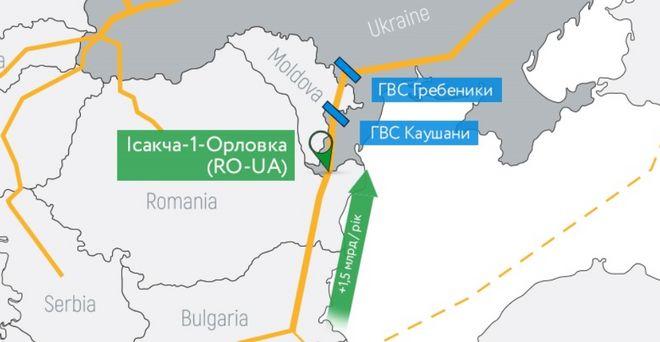 Photo: Ukrtransgas