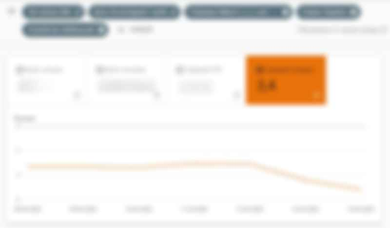 Анализ среднего ctr в search console картинка