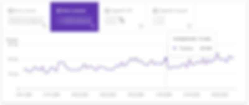 Как пользоваться search console картинка